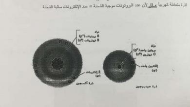 Photo of حل الوحدة الأولى والثانية أحياء صف تاسع متقدم فصل أول