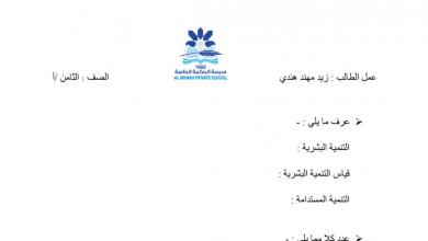 Photo of اوراق عمل درس التنمية البشرية دراسات اجتماعية صف ثامن فصل أول