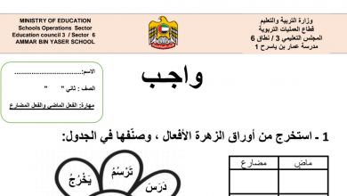 Photo of ورقة عمل تصنيف الافعال لغة عربية صف ثاني فصل أول