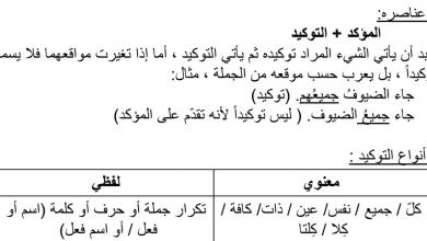 Photo of شرح الاستعارة والتوكيد لغة عربية صف عاشر فصل أول