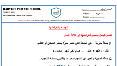 Photo of تدريبات الجملة وأغراضها مع الاجابة النموذجية لغة عربية صف سادس فصل أول