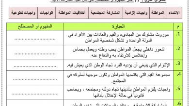 Photo of ورقة تقويم المواطنة الايجابية الوحدة الثانية بدون حل دراسات اجتماعية صف سادس فصل أول