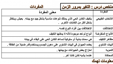 Photo of ملخصات وأوراق عمل علوم صف رابع فصل أول