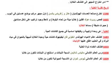 Photo of ملخص وشرح الوحدة الاولى أحياء صف تاسع متقدم الفصل الاول