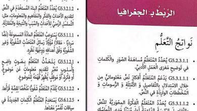 Photo of درس المرتفعات الجبلية في دولة الإمارات لغة عربية للصف الخامس الفصل الأول
