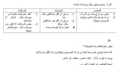 Photo of مراجعة الدرس الأول المواد الكيميائية والمخاليط من الوحدة الرابعة علوم صف سادس فصل أول