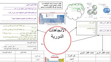 Photo of ورق عمل الاتجاهات الدورية كيمياء صف حادي عشر