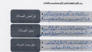 Photo of ورقة عمل مع الحل درس فرائض الصلاة وسننها تربية إسلامية الصف السادس الفصل الاول