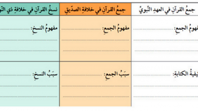 Photo of ورقة عمل مراحل جمع القرآن تربية إسلامية الصف العاشر الفصل الاول