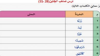Photo of ورقة عمل صاحب الجنتين تربية إسلامية الصف العاشر الفصل الثاني