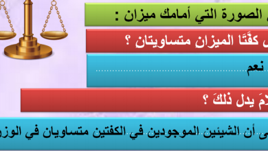 Photo of حل درس الميزان الصرفي لغة عربية للصف التاسع الفصل الاول