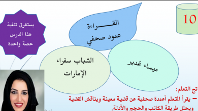 Photo of حل درس الشباب سفراء الإمارات لغة عربية صف حادي عشر فصل أول