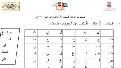 Photo of ورقة عمل 2 لغة عربية للصف الأول الفصل الأول