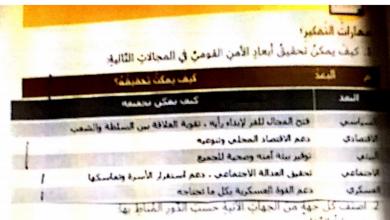 Photo of حل كتاب الدراسات الاجتماعية صف ثامن فصل أول