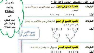 Photo of خواص الجمع و الطرح رياضيات الصف الرابع الفصل الاول