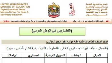 Photo of ورقة عمل التضاريس في الوطن العربي للصف التاسع الفصل الاول