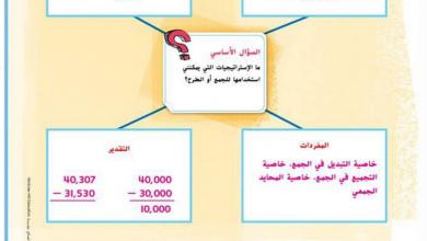 Photo of حل المسائل الكلامية والمراجعه النهائية للوحده الثانية رياضيات صف رابع فصل أول