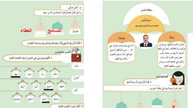 Photo of حل درس دعني احبك يا أخي لغة عربية الصف السادس الفصل الاول