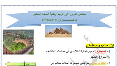 Photo of ملخص الدرس الأول (الحضارة) تربية وطنية الصف السادس فصل أول