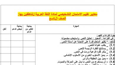 Photo of اختبار تشخيصي لمادة اللغة العربية الصف التاسع الفصل الاول