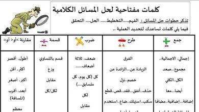 Photo of كلمات مفتاحية لحل المسائل الكلامية رياضيات صف رابع