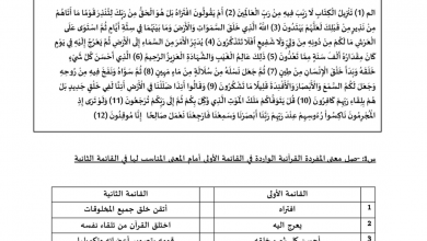 Photo of مذكرة تربية اسلامية للصف السادس الفصل الأول