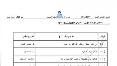 Photo of تلخيص الوحدة الاولى علوم صف سادس فصل أول
