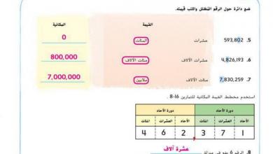 Photo of حل أسئلة والواجبات المنزلية للدرس الأول والثاني رياضيات صف رابع فصل أول