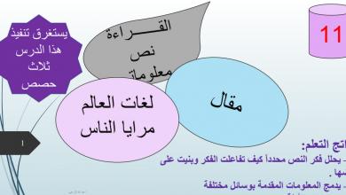 Photo of لغات العالم لغة عربية صف حادي عشر فصل أول