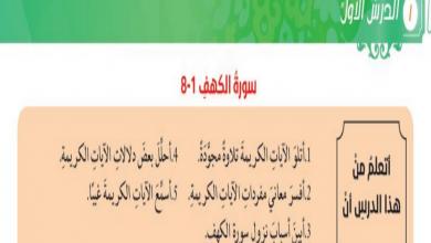 Photo of حل درس سورة الكهف تربية إسلامية صف تاسع فصل أول