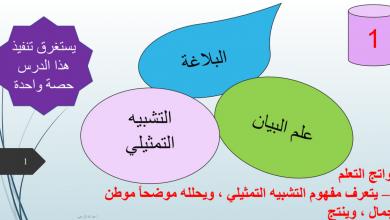 Photo of حل درس التشبيه التمثيلي لغة عربية صف حادي عشر متقدم فصل أول