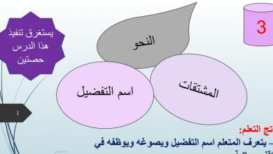 Photo of اسم التفضيل لغة عربية صف حادي عشر متقدم فصل أول