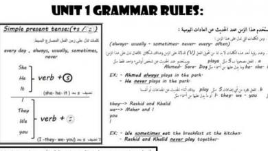 Photo of قواعد الوحدة الاولى في اللغة الانجليزية للصف الرابع الفصل الاول