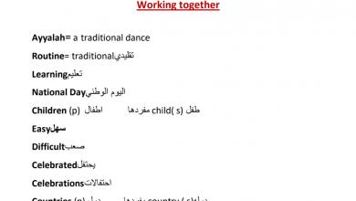 Photo of مراجعة شاملة الوحدة الأولى لغة انجليزية مع كلمات الوحدة للصف الرابع فصل أول