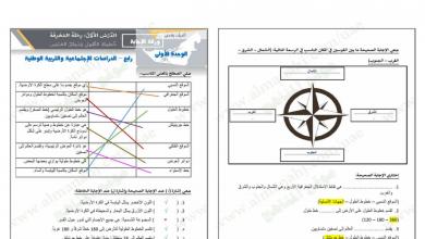 Photo of اجابة أسئلة الكتاب الوحدة الاولى تربية وطنية للصف الرابع فصل أول