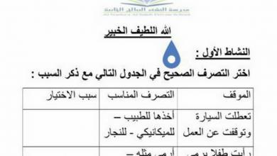 Photo of ورقة عمل درس الله اللطيف الخبير تربية اسلامية للصف الثاني الفصل الاول