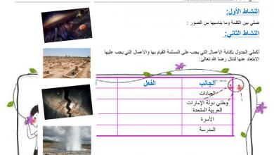 Photo of أوراق عمل درس سورة الانفطار تربية اسلامية للصف الخامس الفصل الاول