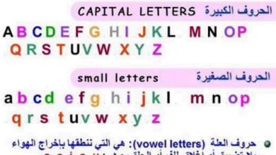 Photo of قواعد في اللغة الإنجليزية للصفوف الأولى