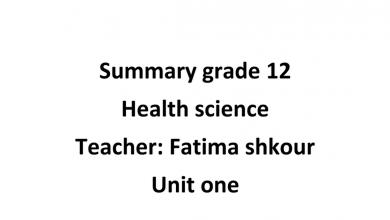 Photo of ملخص الوحدة الأولى تربية رياضية للصف الثاني عشر