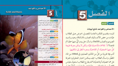 Photo of دليل معلم كيمياء الوحدة الثانية الاحماض والقواعد فصل أول صف ثاني عشر متقدم