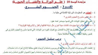 Photo of تلخيص الجينوم البشري أحياء فصل أول صف ثاني عشر عام