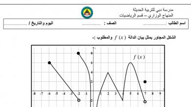 Photo of ورقة عمل رياضيات فصل أول صف ثاني عشر