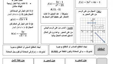 Photo of المنقذ في الرياضيات الفصل الأول للصف الثاني عشر