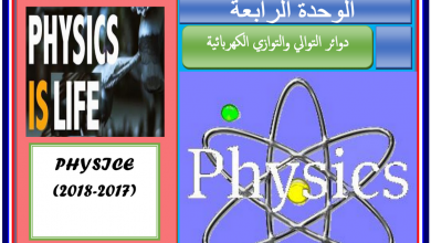 Photo of ملزمة فيزياء الوحدة الرابعة فصل أول صف ثاني عشر متقدم