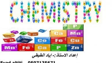 Photo of مراجعة الأحماض والقواعد كيمياء فصل أول صف ثاني عشر