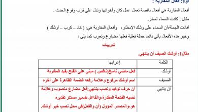 Photo of مذكرة مراجعة (النحو والبلاغة) لغة عربية للصف الحادي عشر والثاني عشر مع الإجابات