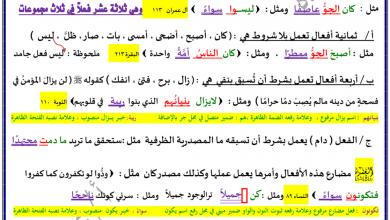Photo of مراجعة درس كان وأخواتها لغة عربية فصل أول صف ثاني عشر