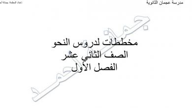 Photo of تلخيص نحو لغة عربية فصل أول للصف الثاني عشر