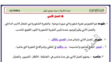 Photo of التحليل النصي لغة عربية فصل أول صف ثاني عشر