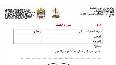 Photo of أوراق عمل تربية اسلامية الفصل الأول صف عاشر
